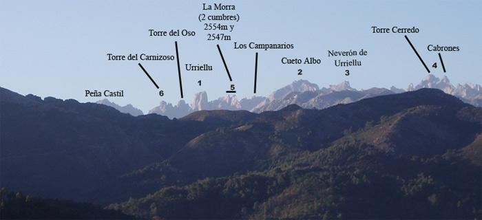 """Picos de Europa visto desde el pueblo de arriba """"Los Caleyos"""""""